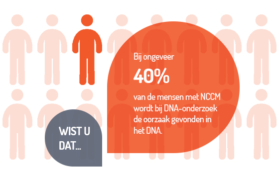 illustratie nccm