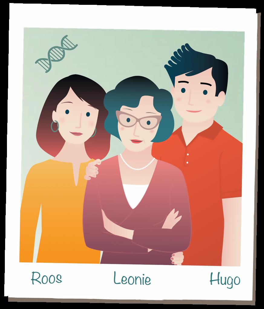 Roos, Leonie en Hugo